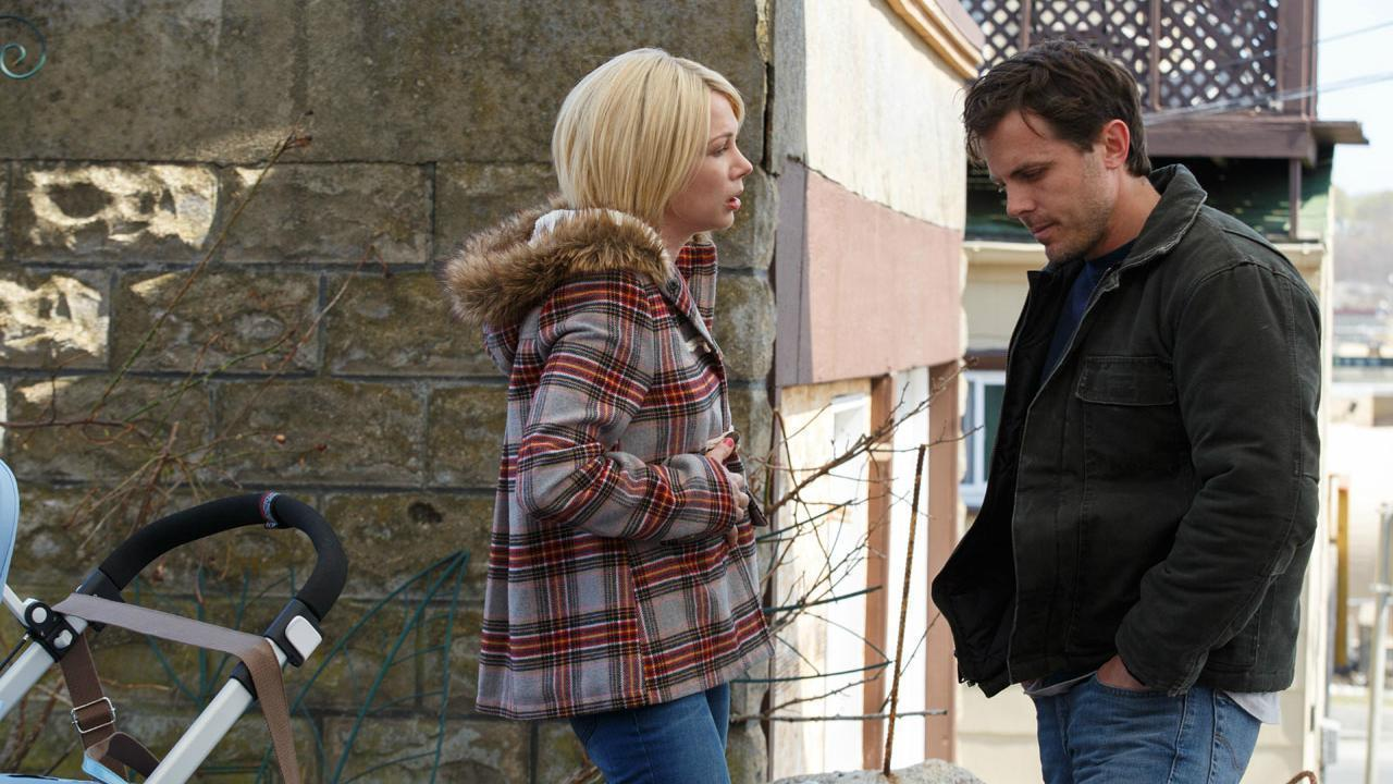 upcoming movies 2017-Manchester by the Sea
