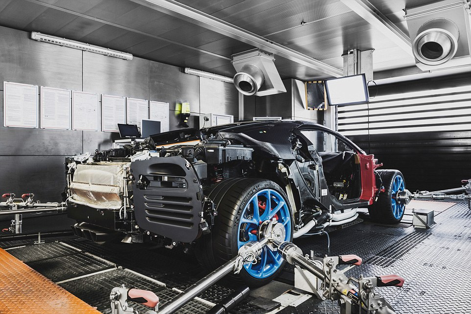 High-performance Dyno