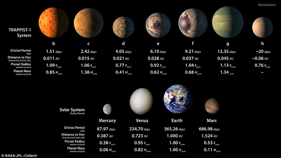 newly discovered solar system-3