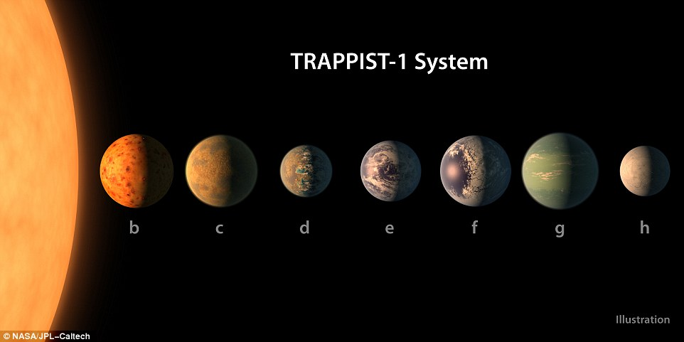 newly discovered solar system-4
