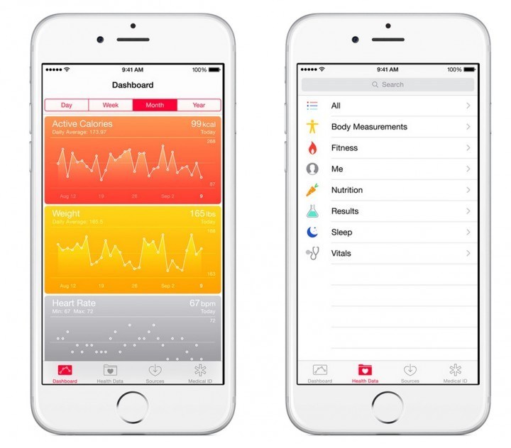apps to help you eat healthy and lose weight this summer
