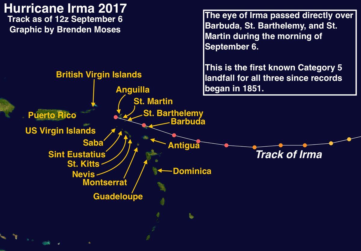 Hurricane Irma Ranks Most Powerful Hurricanes Recorded