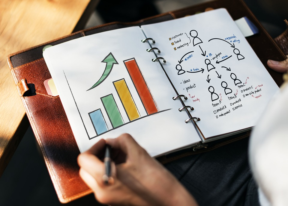 Creating A Marketing Strategy