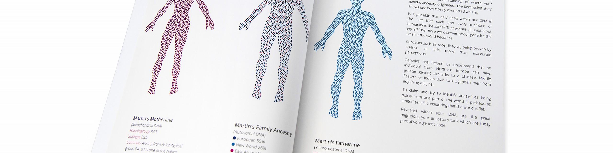Living DNA