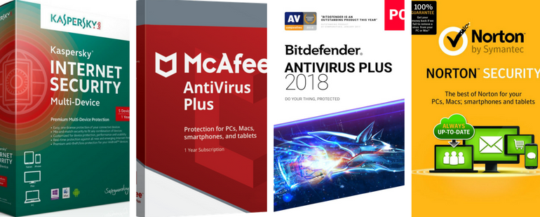 Most Trusted AntiVirus