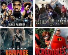 Most Popular Sci-Fi Movies