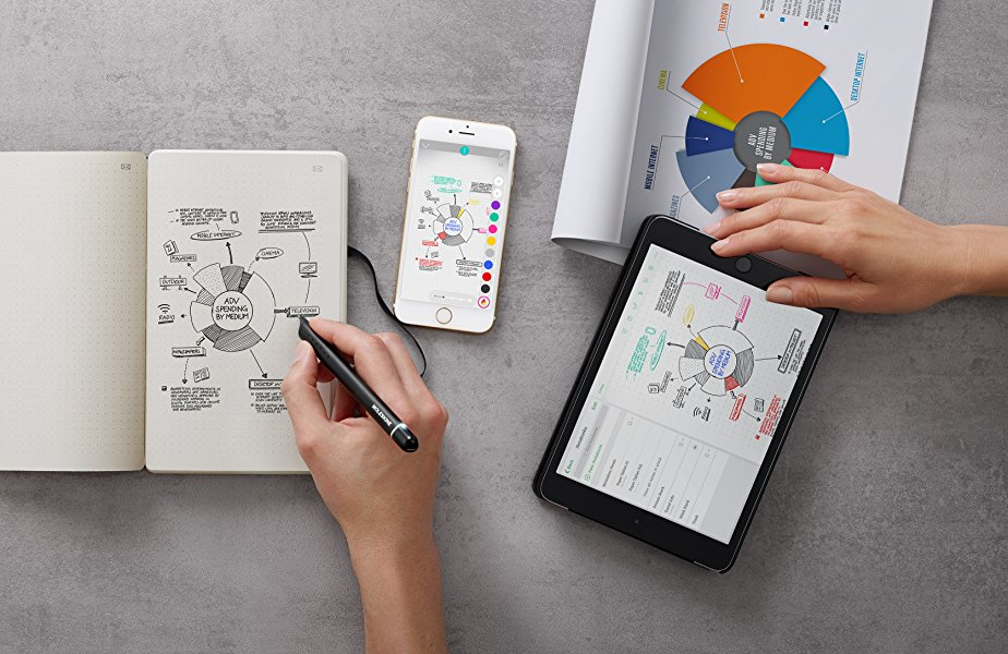Moleskine smart writing set notebook with smart pen