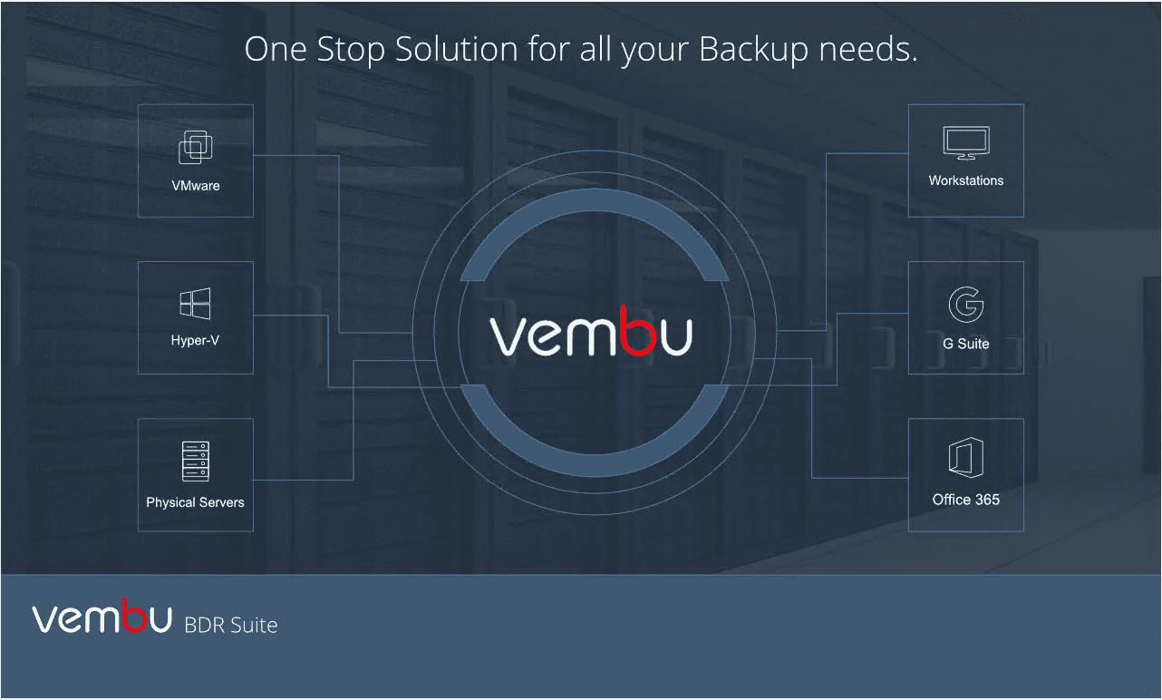 Vembu-BDR-Suite
