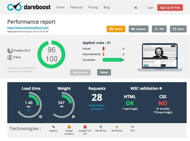dareboost-results