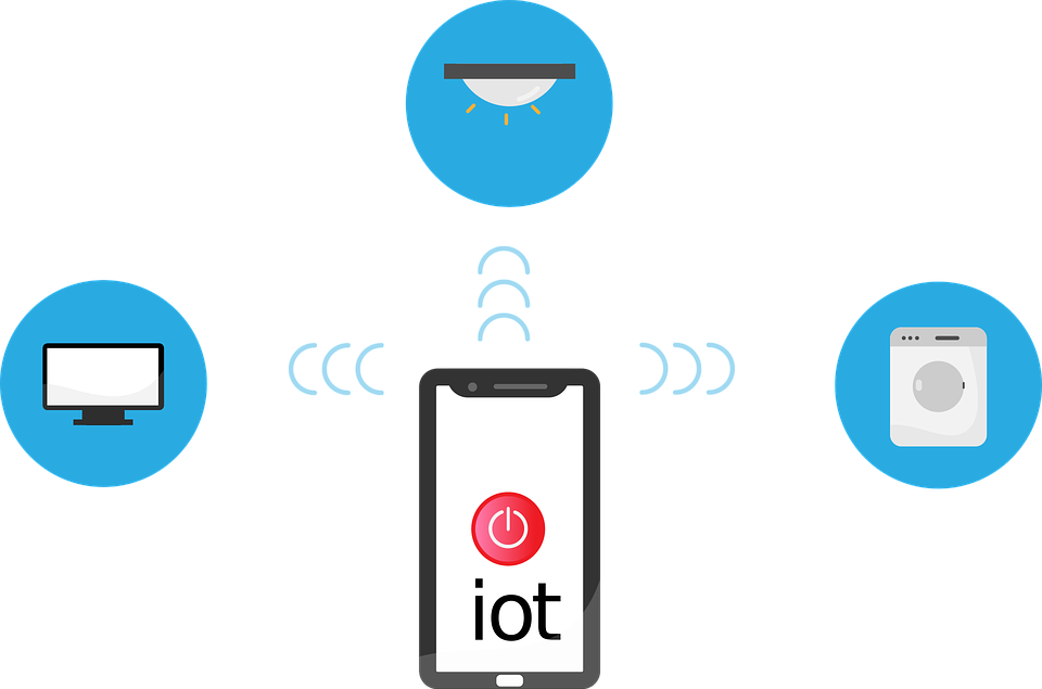 IOT enabled