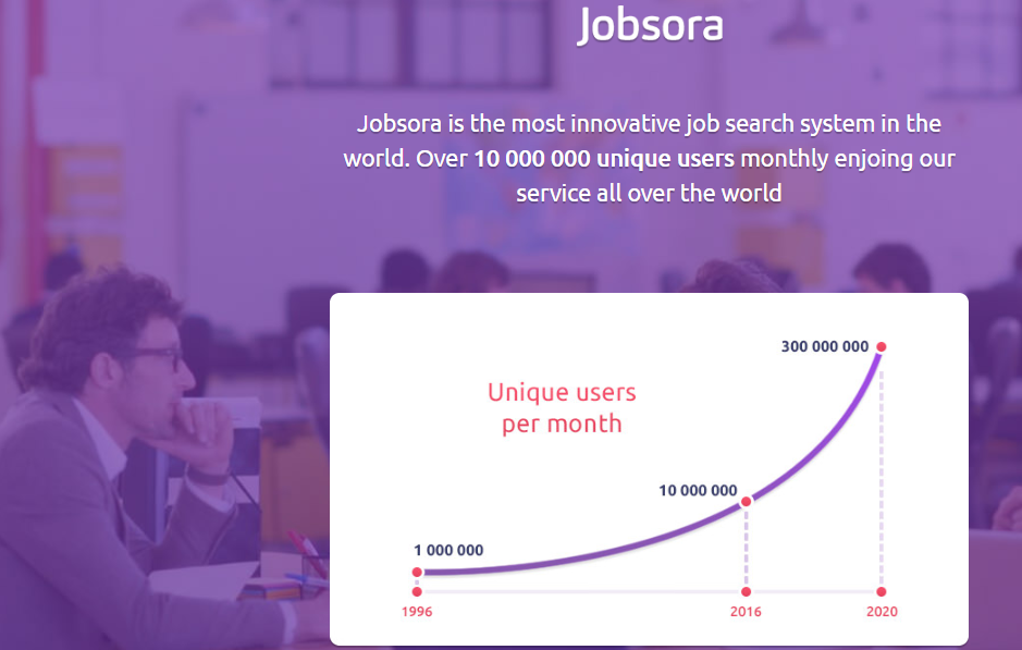 Job Search More Effective With Jobsora