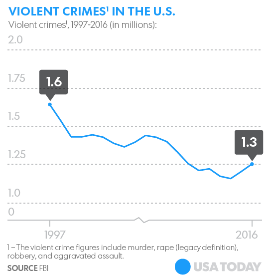 violent-crimes-online